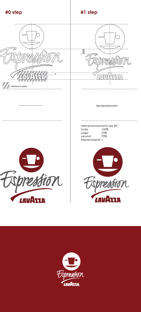 001 | Lavazza Signage * Communication = OfficineMultiplo