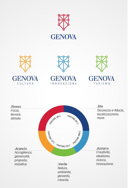 005 | Paletta colori o scheme color per logo Genova * Comunicazione = OfficineMultiplo