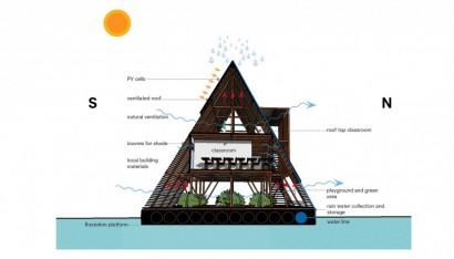 Makoko_Concept2-960x550